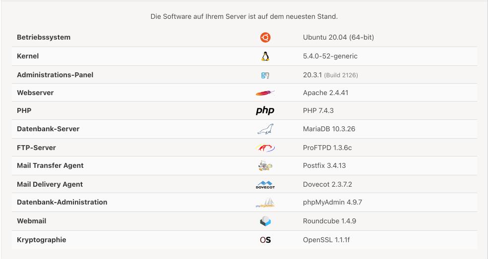 Ubuntu 20.04 ab sofort verfügbar für unsere vServer und dedizierten Server
